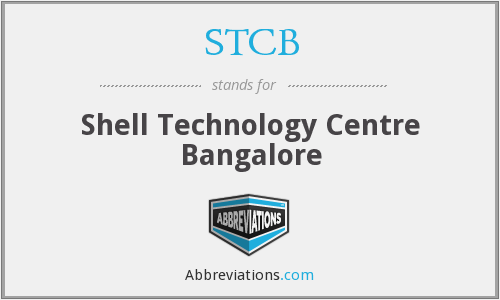 Shell technology Centre Bangalore